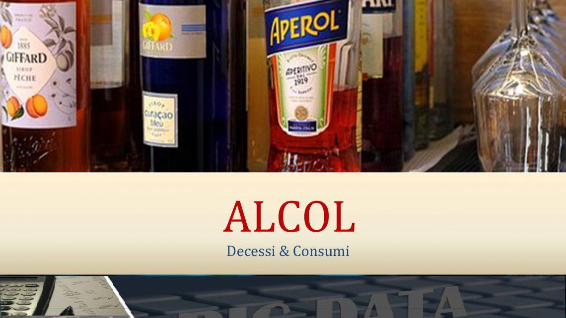 ALCOL Decessi & Consumi